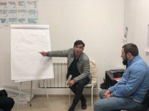 Применения гештальт подхода в реабилитационных процессах